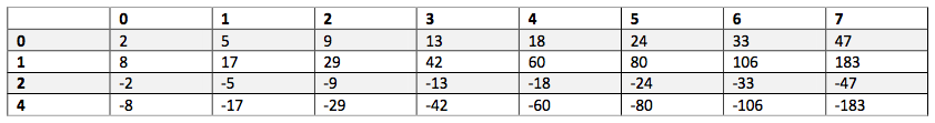 asc:tema3:dictionar.png