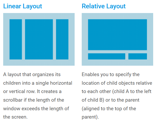 dapm:laboratoare:linearlayout_vs_relativelayout.png