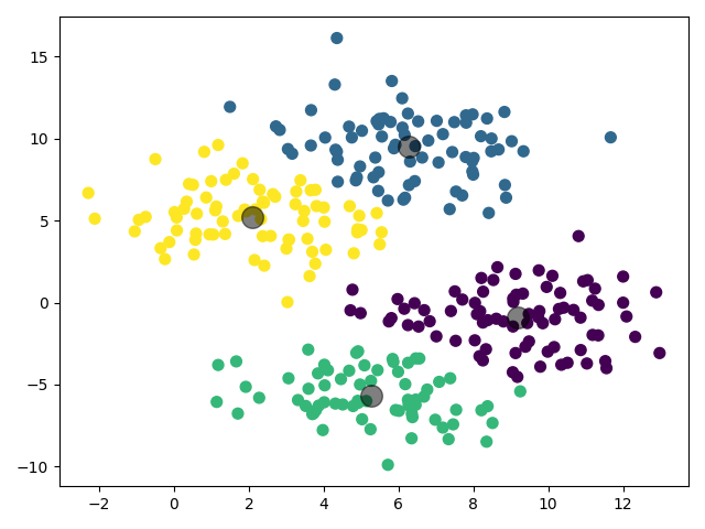 ep:labs:22._clustering_plot.png