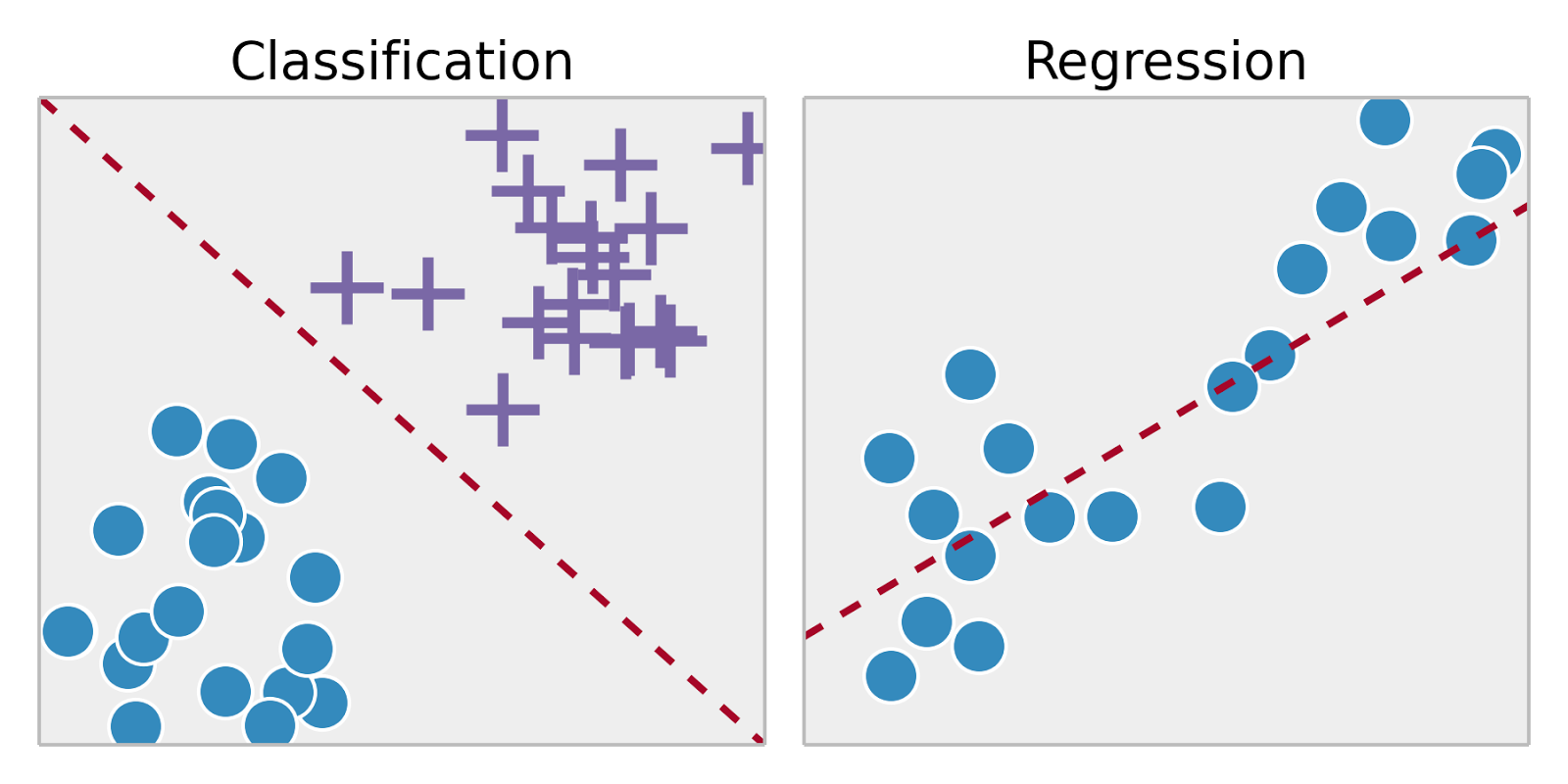ep:labs:3._classification_vs_regression.png