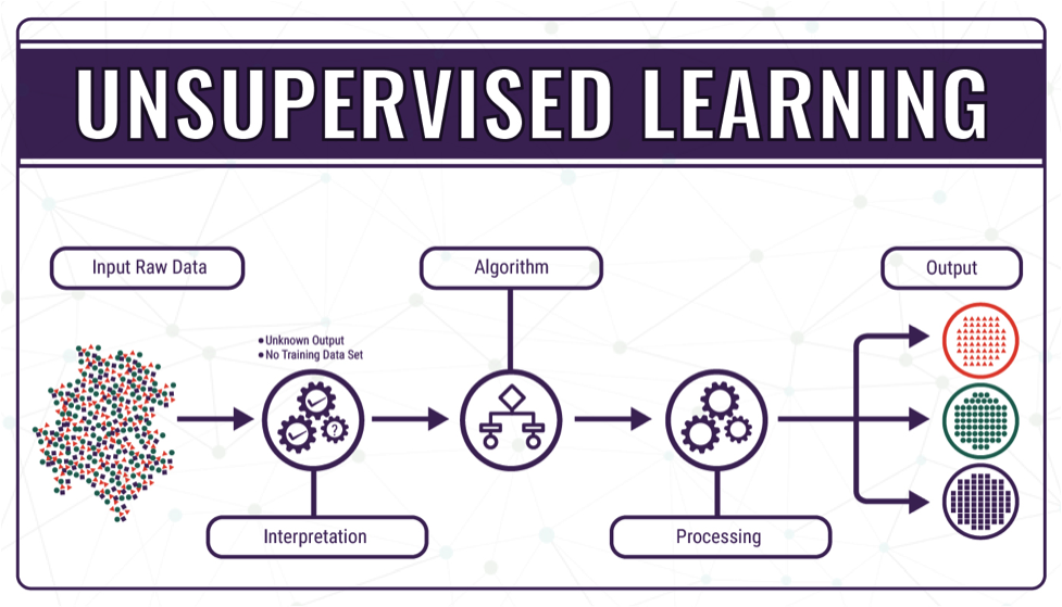 ep:labs:4._unsupervised_learning.png