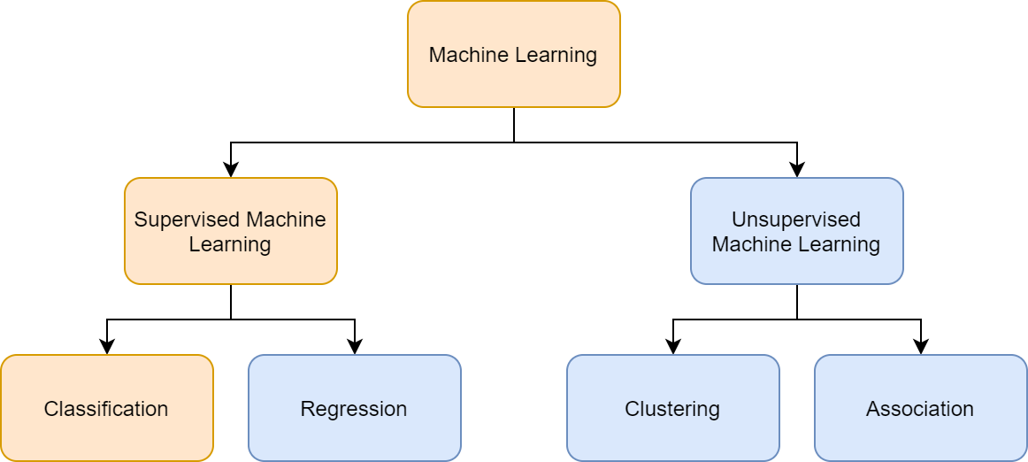 ewis:laboratoare:lab8:machine_learning_1_.png