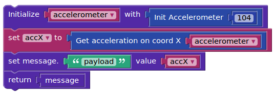 iot:courses:accelerometer_visual.png