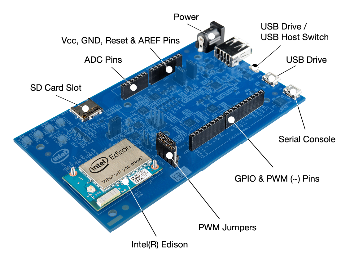 iot:labs:edison.png