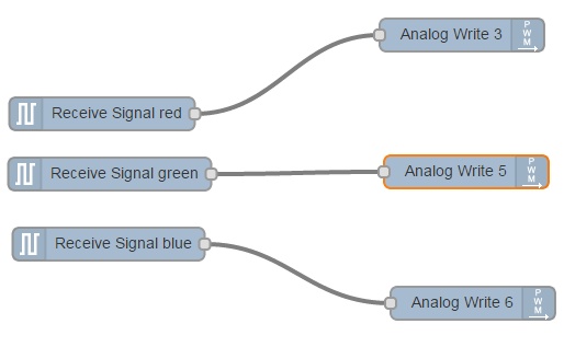 iot2015:labs:rgb_code.png