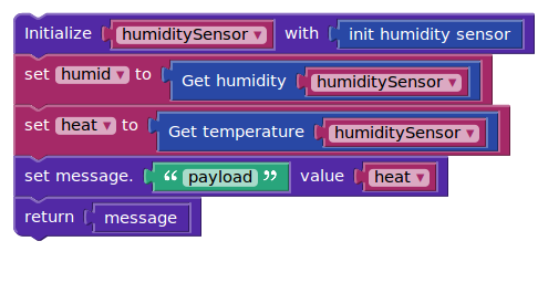 iot2016:courses:humidity_visual.png