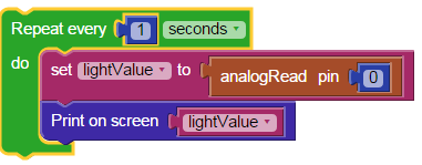 iotiasi:courses:lightvisual.png