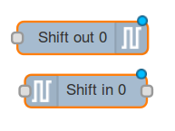 iotiasi:labs:shifts.png