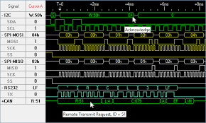 pm:lab:logic-analyzer.png