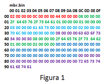 programare:teme_2015:dump-example.png