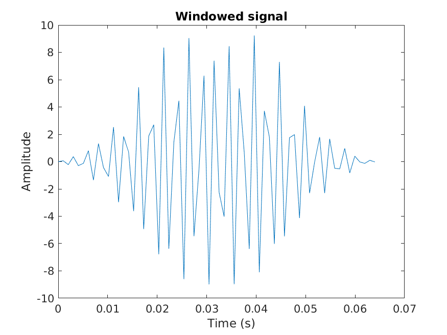 ps:labs:lab08_notes_signal_window.png