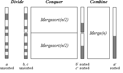 sd-ca:mergesort.png