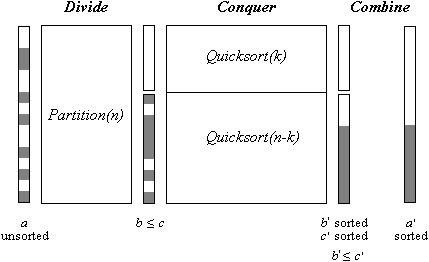 sd-ca:quicksort.png
