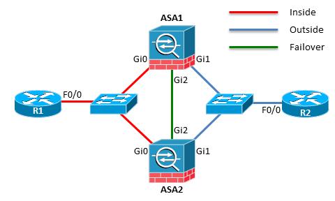 A09 - High Availability [CS Open CourseWare]
